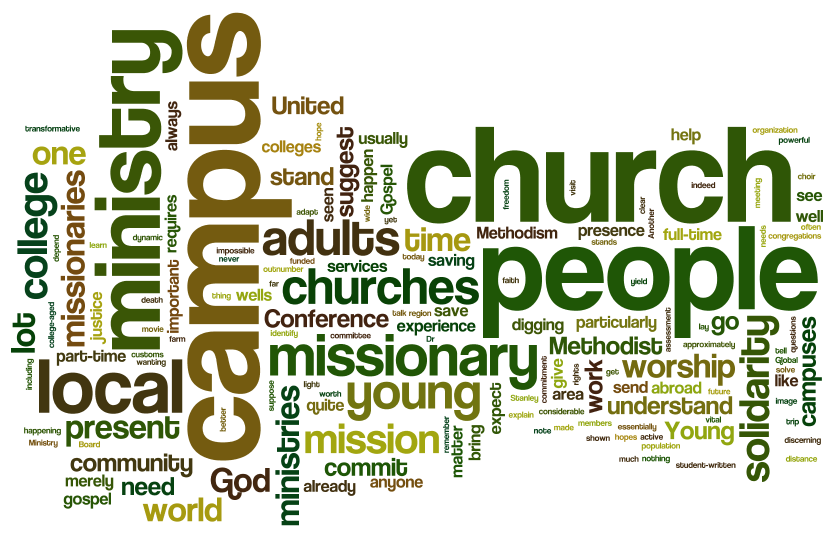 Image courtesy of wordle.net