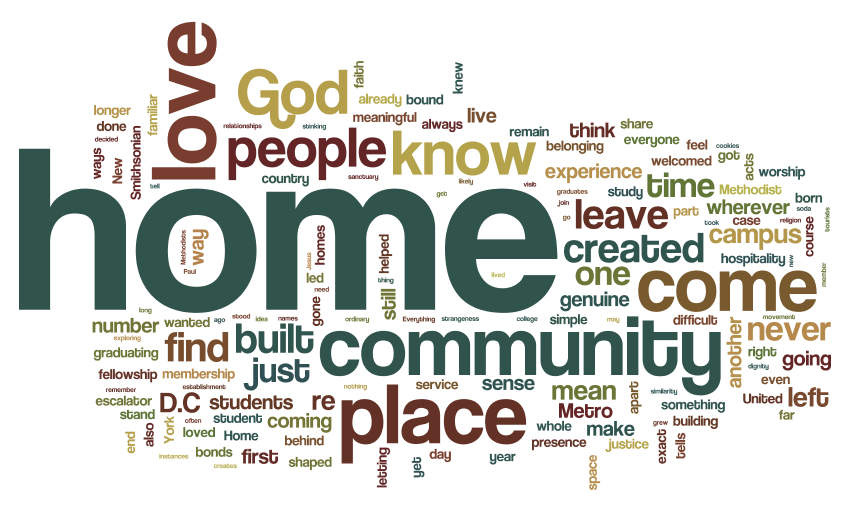 Image courtesy wordle.net